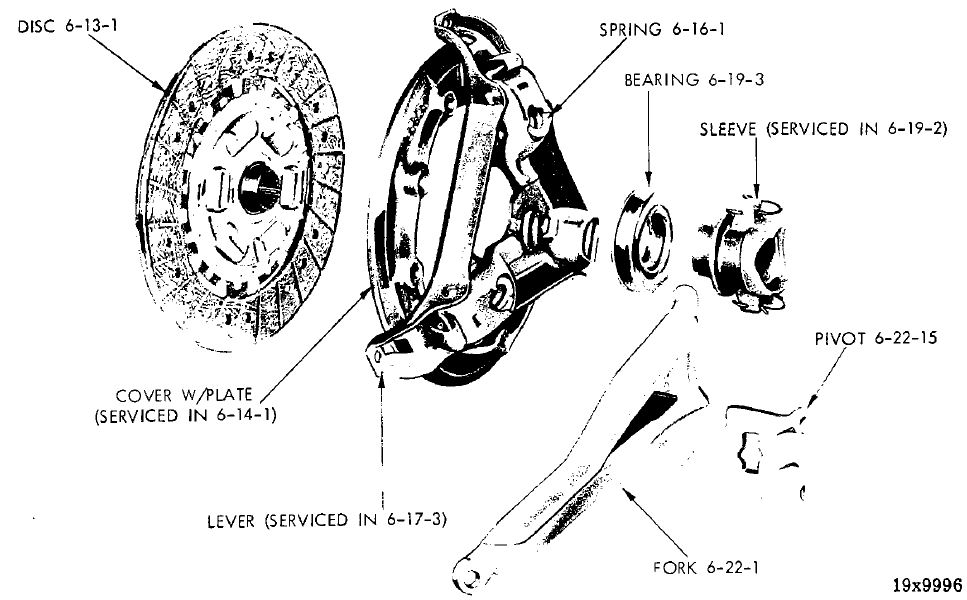 Clutch - Inspection Cover - Hardware