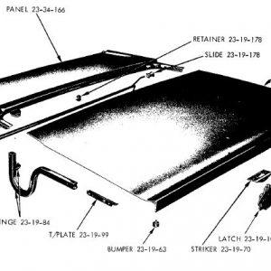 Deck Lid - Gutters