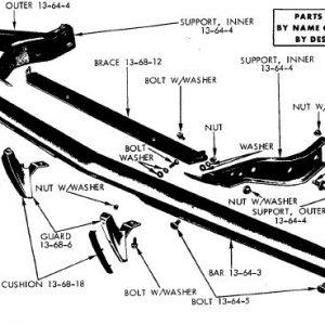 E-Body Bumper